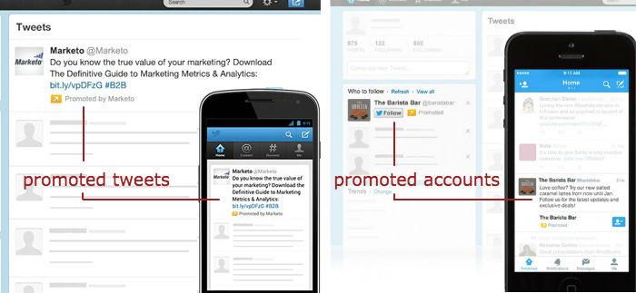 Twitter Ads advertentietypen