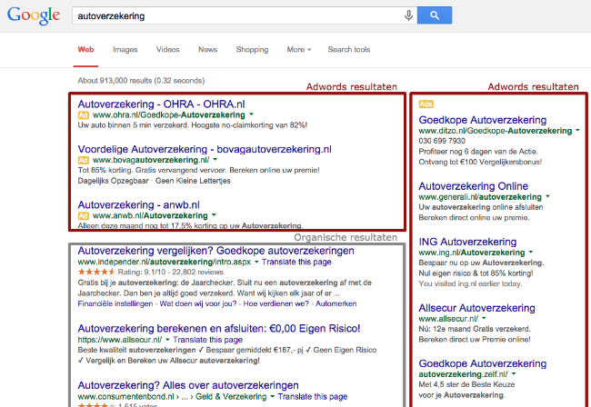 Adwords in de zoekresultaten