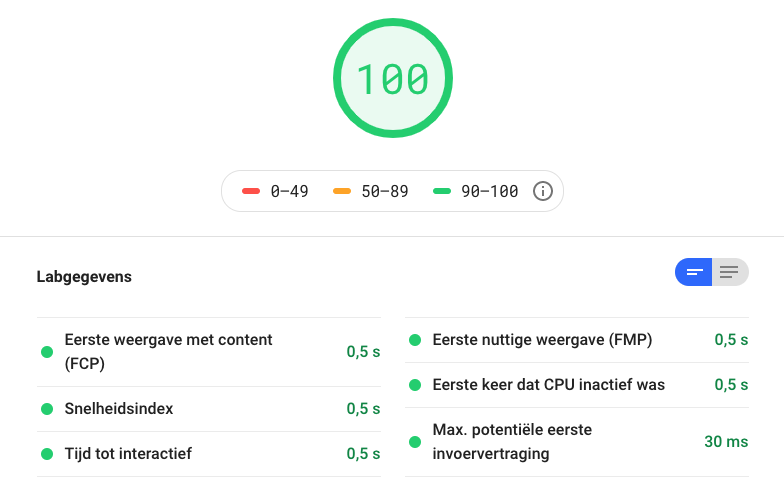pagespeed-100-score