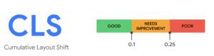 Google-Core-Web-Vital-CLS