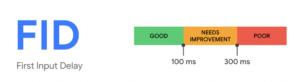 Google-Core-Web-Vital-FID